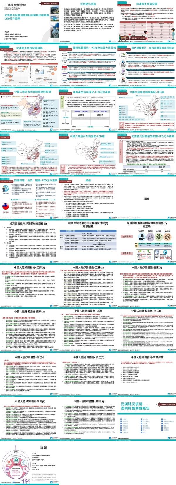 武漢肺炎疫情對臺灣產業影響