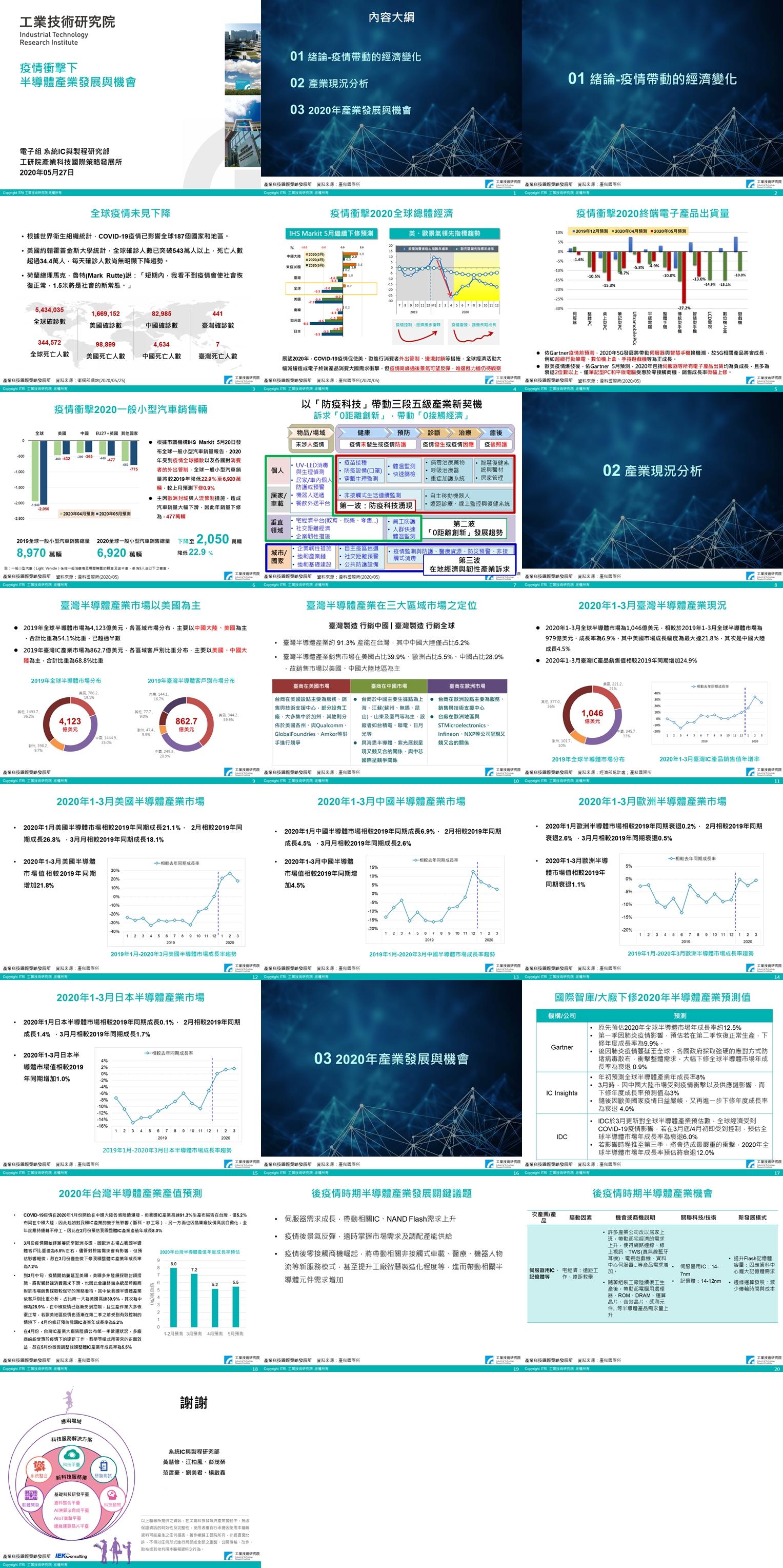 COVID-19疫情對臺灣產業的影響