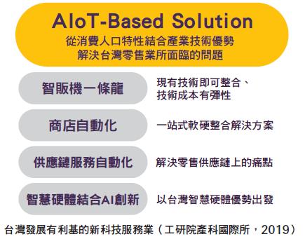 台灣發展有利基的新科技服務業