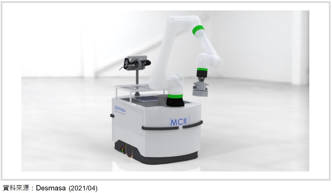 智慧製造、自動化與機器人