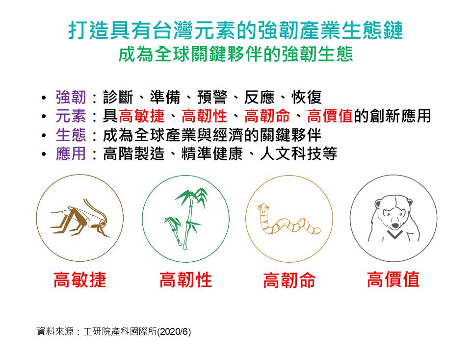 打造具有台灣元素的強韌產業生態鏈