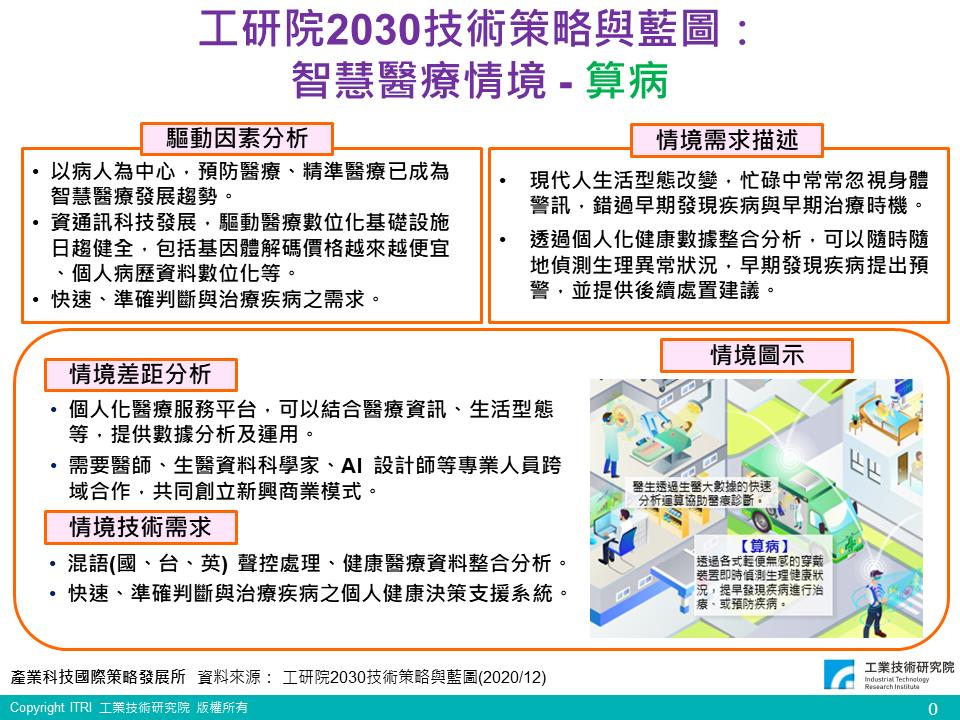 智慧醫療2030年情境 - 算病